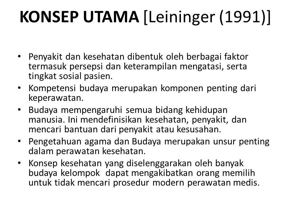 KONSEP UTAMA [Leininger (1991)]